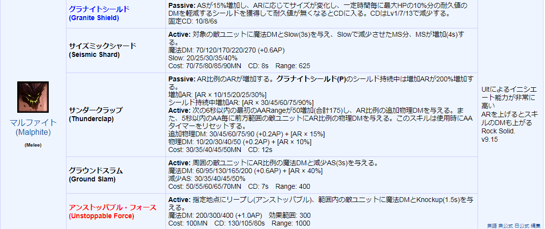 f:id:husahusadayo:20190910234455p:plain