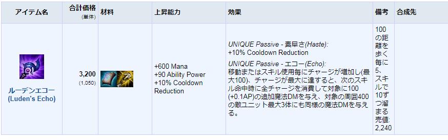 f:id:husahusadayo:20190928231836p:plain