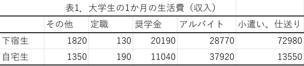 f:id:itsutsuki:20181026213055p:plain