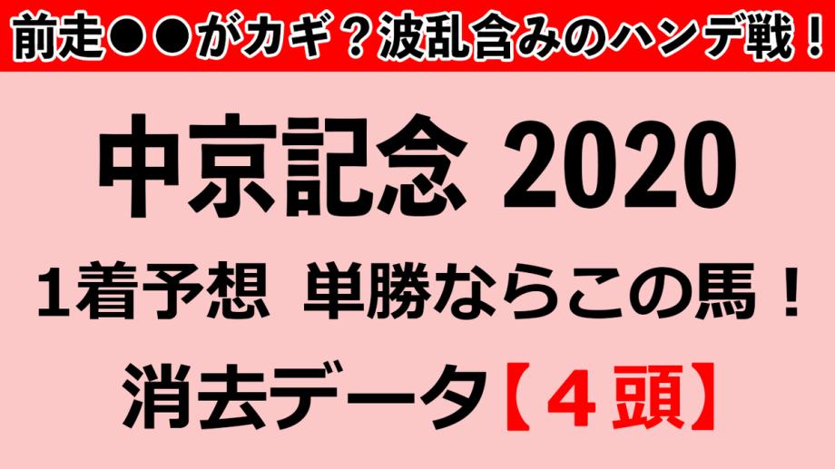 f:id:jikuuma:20200715111115p:plain