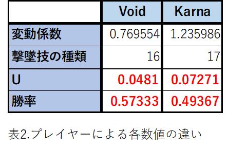 f:id:ks19930323:20181120211148p:plain