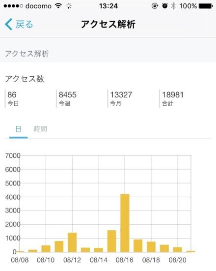 f:id:kyu_com:20160821132541j:plain