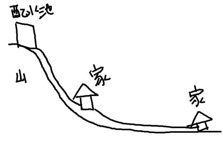 f:id:masanori_ver2:20160220225913p:plain