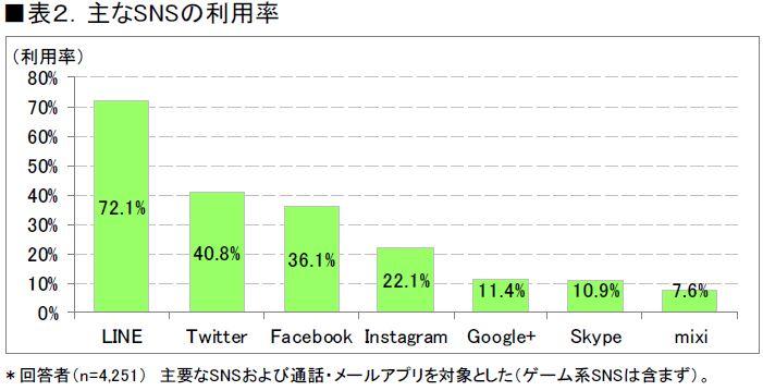 f:id:mika-shimosawa:20160816223213j:plain
