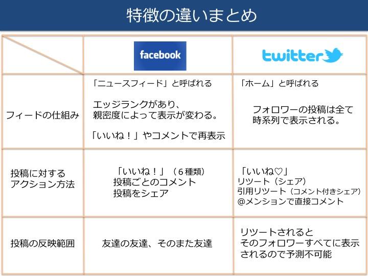 f:id:mika-shimosawa:20160818191007j:plain