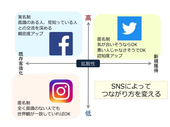 f:id:mika-shimosawa:20170725201932j:plain