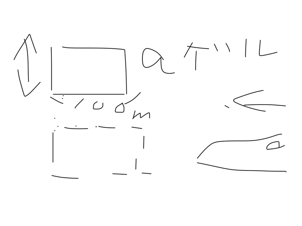 f:id:minaraisennin:20170313170827p:plain