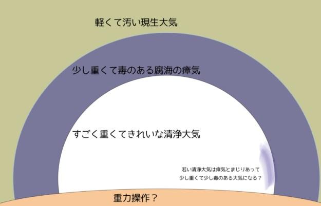 f:id:mushikurotowa:20170917152835j:image