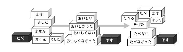 f:id:nihongo-books:20101004095337j:image