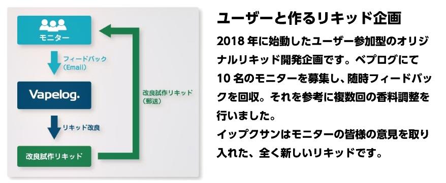 f:id:nukayoro:20190209120217j:plain