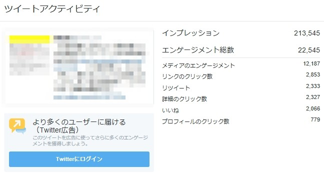 Twitterでバズった投稿の解析