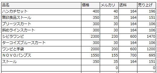 f:id:otonosamasama:20171023182958p:plain