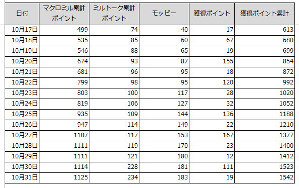 f:id:otonosamasama:20171031194509p:plain