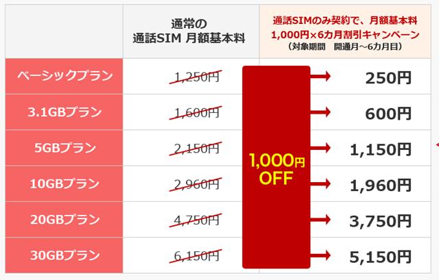 f:id:otonosamasama:20171116195451p:plain