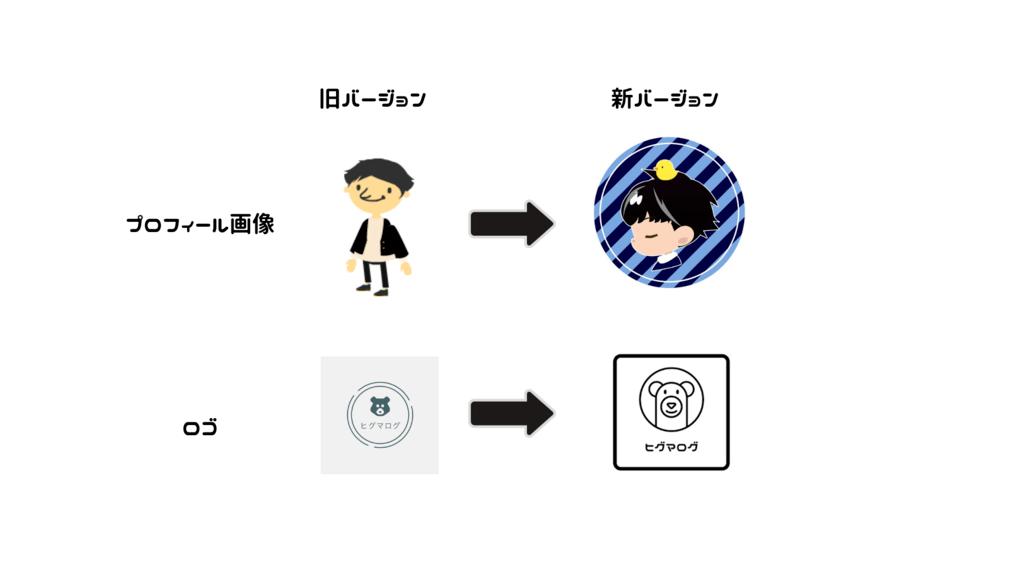 ヒグマログのデザイン