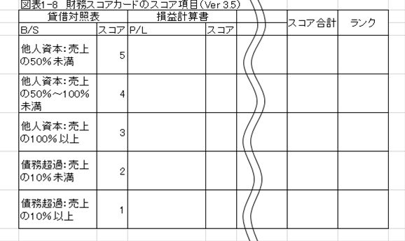 f:id:psoukonoseiri:20151220100122p:plain