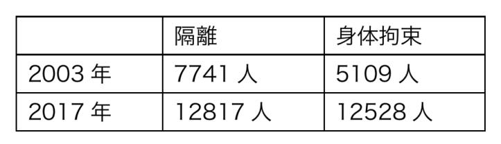 f:id:psychokaba:20210111203706p:plain
