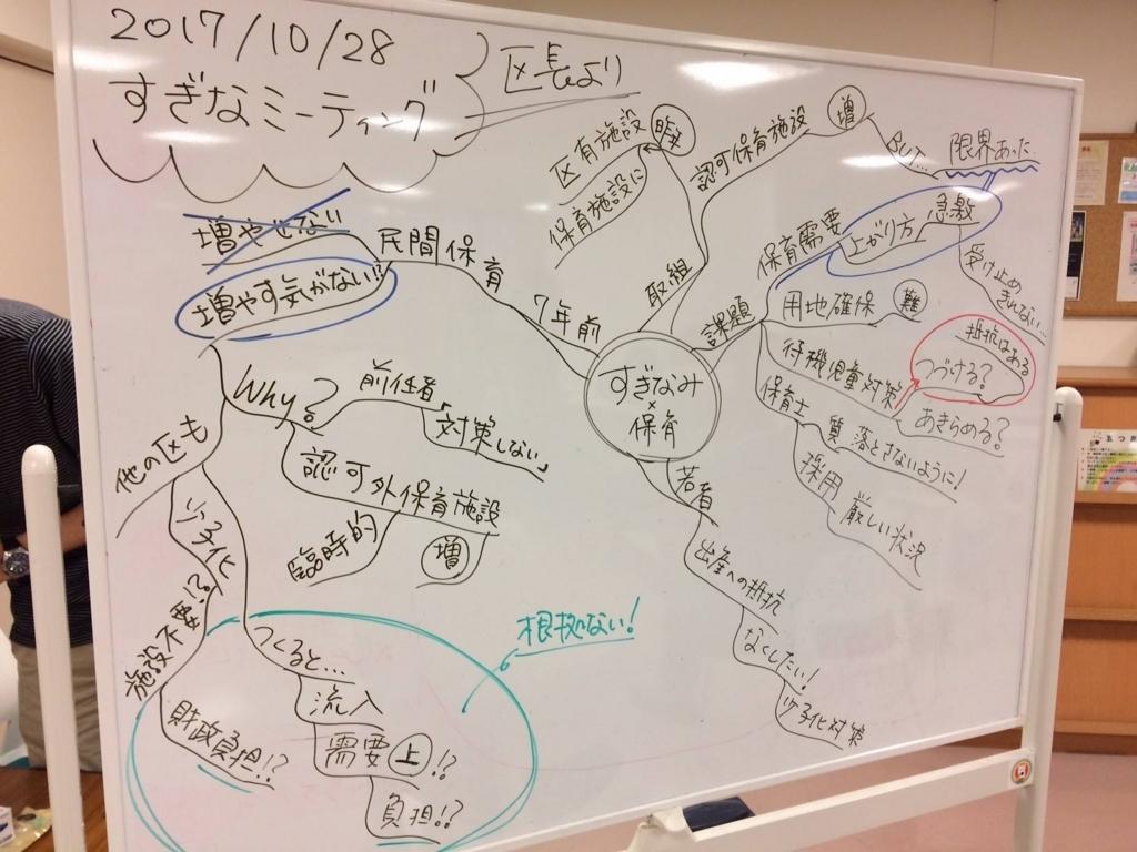 f:id:rintaro_suginami:20171203115248j:plain