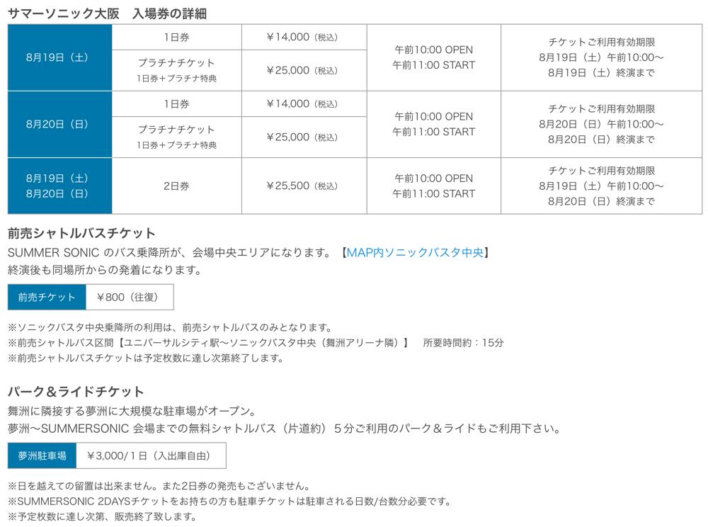 f:id:saekichi:20170511154719p:plain