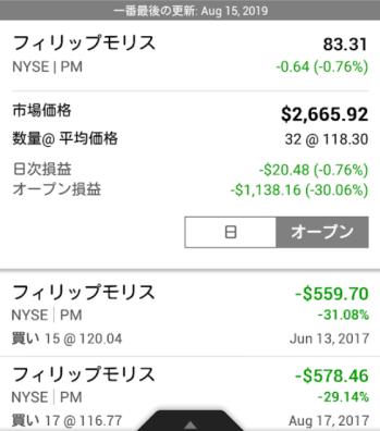 フィリップモリスの株価