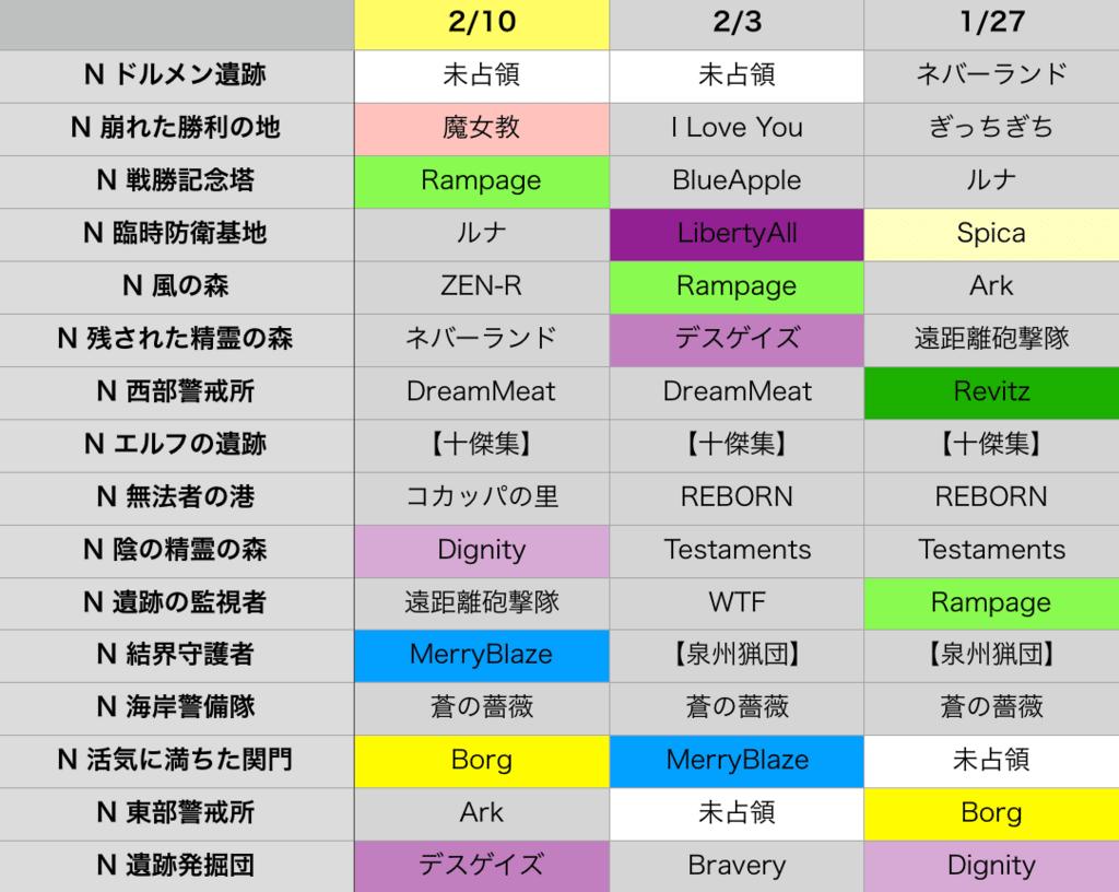 f:id:setorihito:20180211190202p:plain