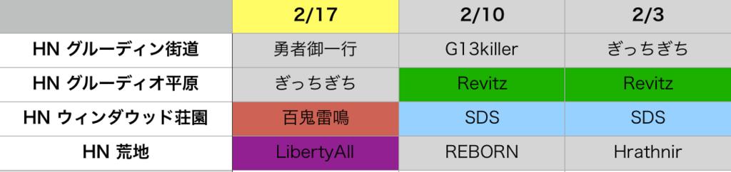 f:id:setorihito:20180218180011p:plain