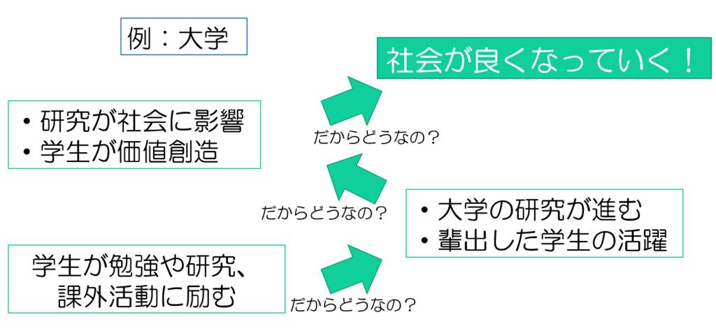 f:id:shima-kun041:20180429142246p:plain