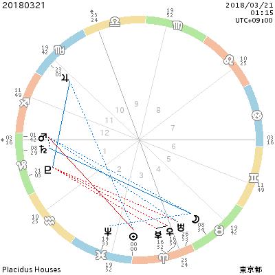 f:id:star358:20180504115456p:plain