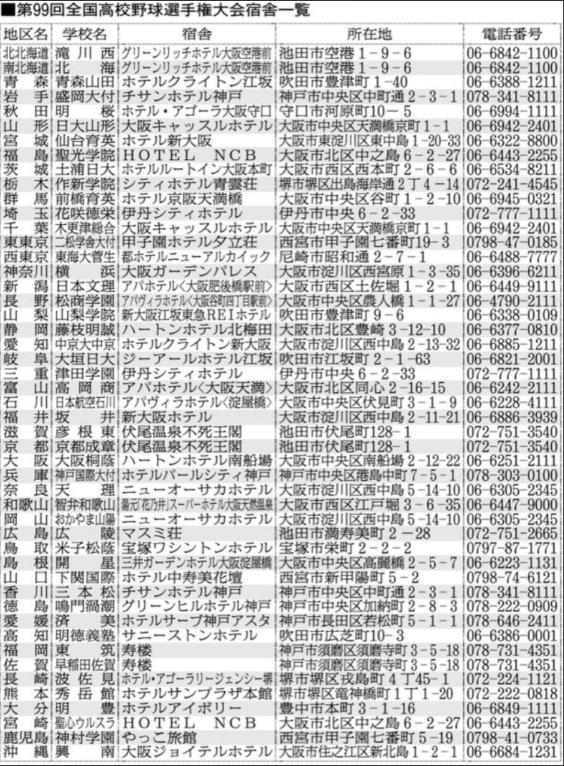 f:id:summer-jingu-stadium:20170806213843p:plain
