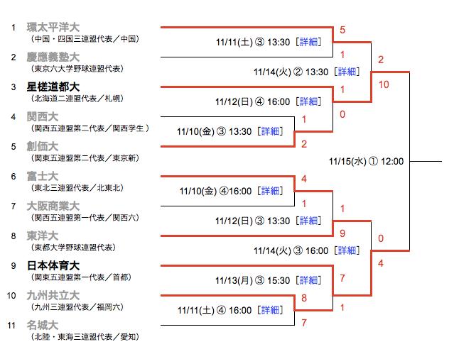 f:id:summer-jingu-stadium:20171114204058p:plain