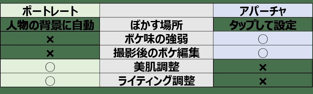 f:id:takapimp:20190816103047p:plain