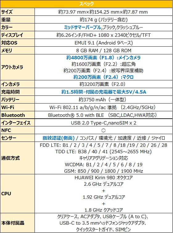 f:id:takapimp:20191115230251p:plain