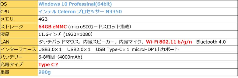 f:id:takapimp:20200430220738p:plain