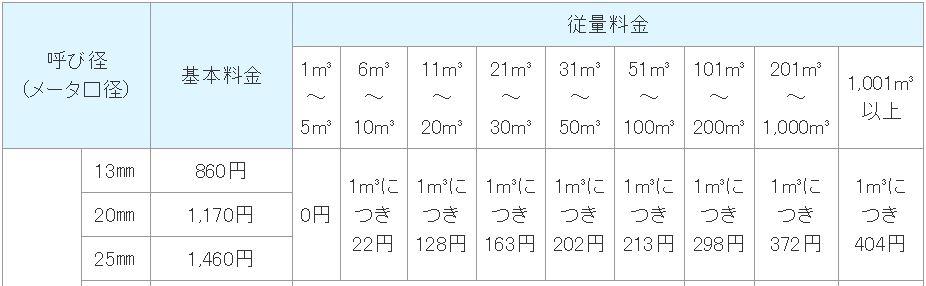 f:id:takumi102938:20181219001249j:plain