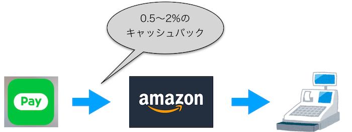 f:id:tanakayuuki0104:20190808053317p:plain