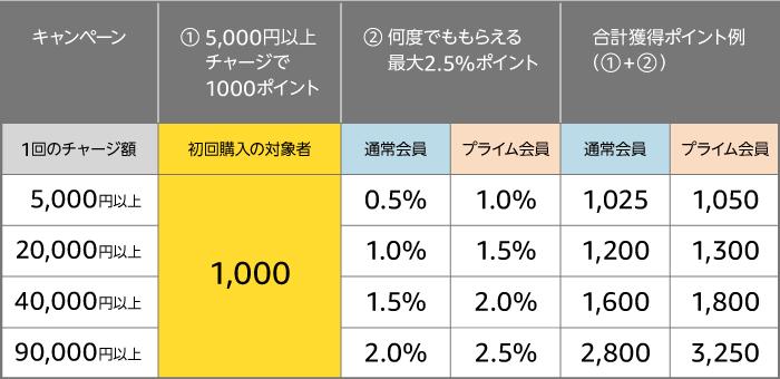 f:id:tanakayuuki0104:20190809052233p:plain