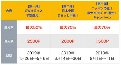 f:id:tanakayuuki0104:20190915050535p:plain