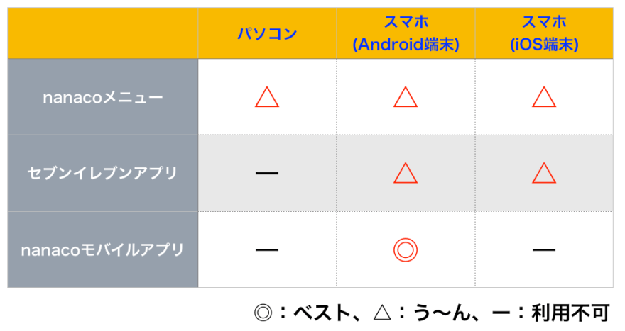 f:id:tanakayuuki0104:20191015053457p:plain