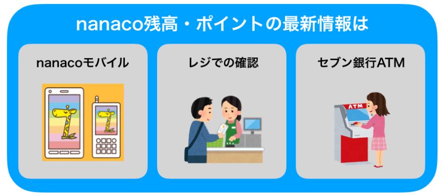 f:id:tanakayuuki0104:20191015054640p:plain