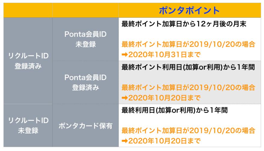 f:id:tanakayuuki0104:20191019054636p:plain