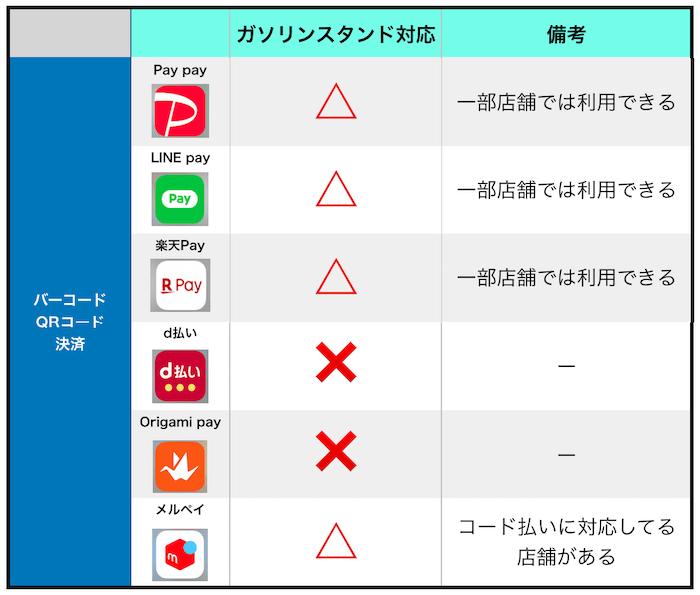 f:id:tanakayuuki0104:20191126060808p:plain