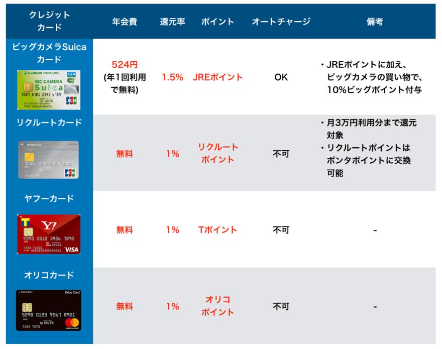 f:id:tanakayuuki0104:20191130051120p:plain