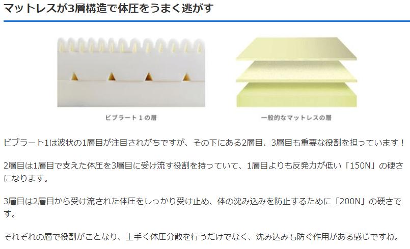 f:id:tokozo123:20180910213043p:plain