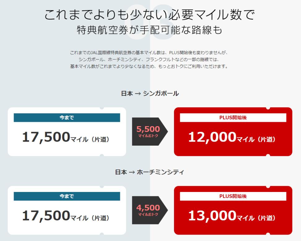 f:id:tokozo123:20190128223123p:plain