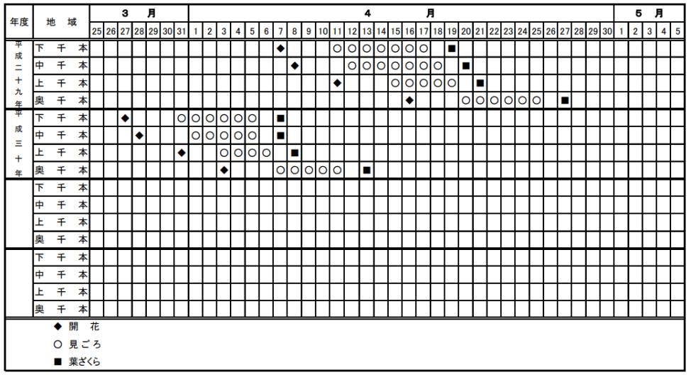 f:id:tokozo123:20190317060025p:plain
