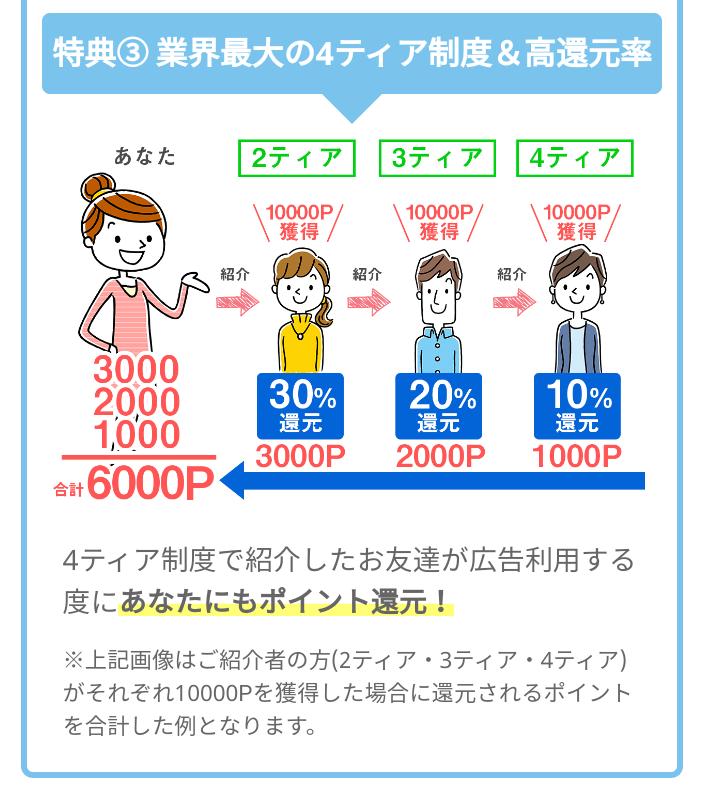 f:id:tokozo123:20200904224401p:plain