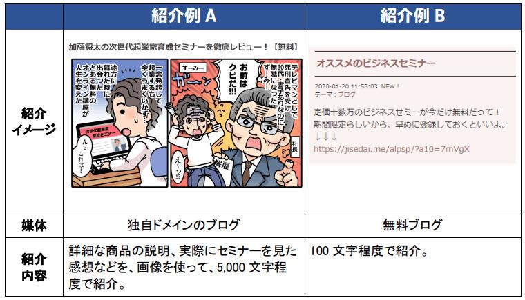 f:id:tokozo123:20210115201209p:plain