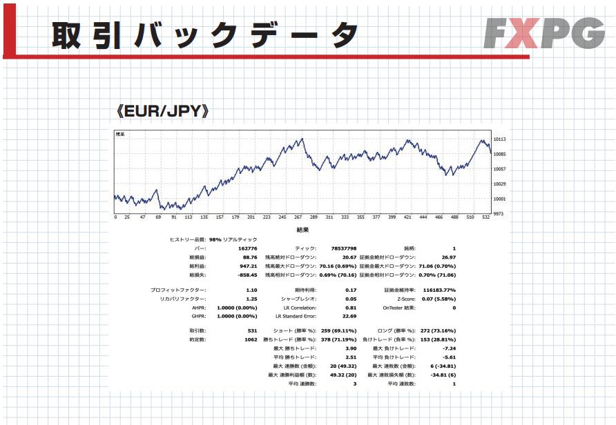 f:id:tokozo123:20210714114839p:plain