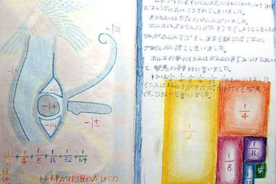 f:id:tokyokenji-teacher:20180507161219j:plain