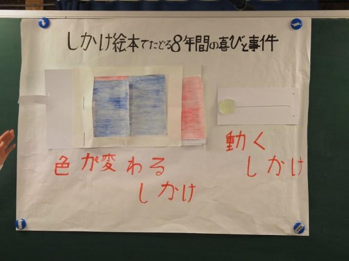 f:id:tokyokenji-teacher:20200223142146j:plain